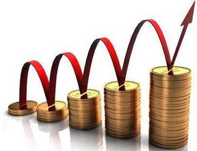 разница между аннуитетными и дифференцированными платежами