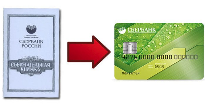 Как проверить состояние лицевого счёта на Сберегательной книжке через интернет