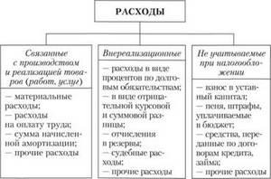 nalog-na-pribyl-2